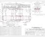 Gabari dişi yükler için shema ve izin belgeleri
